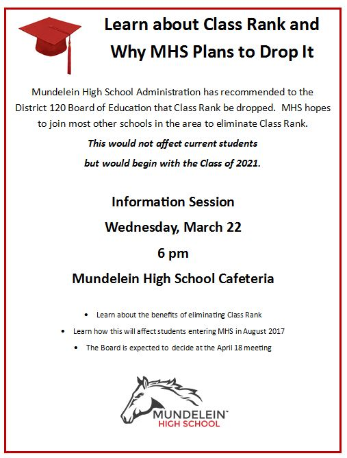 Information about MHSs plan to drop class rank. Image courtesy of d120.org