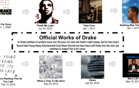 New Drake Album Drops to Mixed Reviews