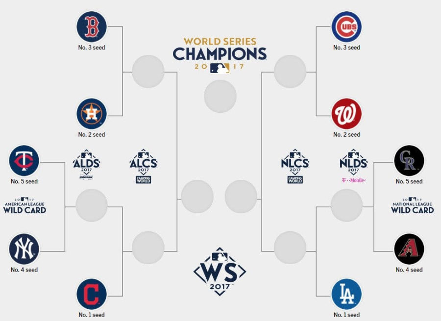 MLB+brackets+for+the+2017+season+leading+up+until+the+World+Series.+Graphic+provided+by+MLB.com